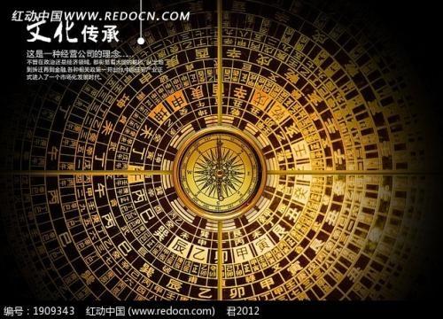 中国罗盘详解 1
